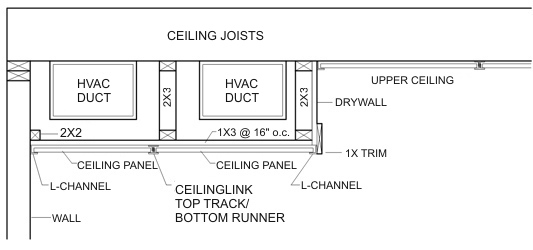 CeilingLink FAQ Page - 2x2 act ceiling